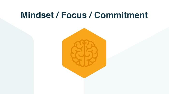 Mindset-Focus-commitment-WHM.jpg