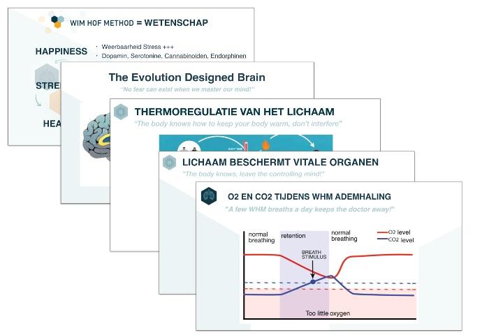 Wim-Hof-Methode-Workshop-powerpoint-wetenschap.jpg